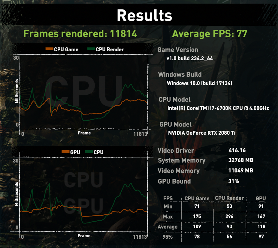 Clevo + eGPU results | NotebookReview